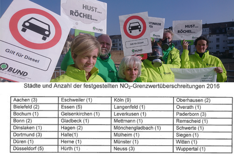 Droht ein Diesel-Fahrverbot für Mönchengladbach?