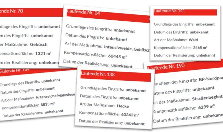 20 Jahre Kompensationsflächen in Mönchengladbach BUND legt Naturschutz-Studie vor, die enttäuschend ausfällt